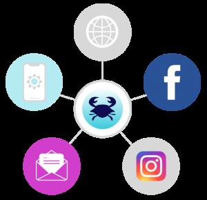 Omni-channel digital marketing